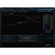 Blue Cat Audio FreqAnalyst Multi